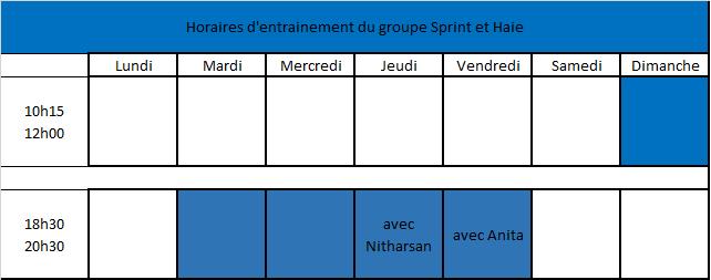horaires groupe gerrard